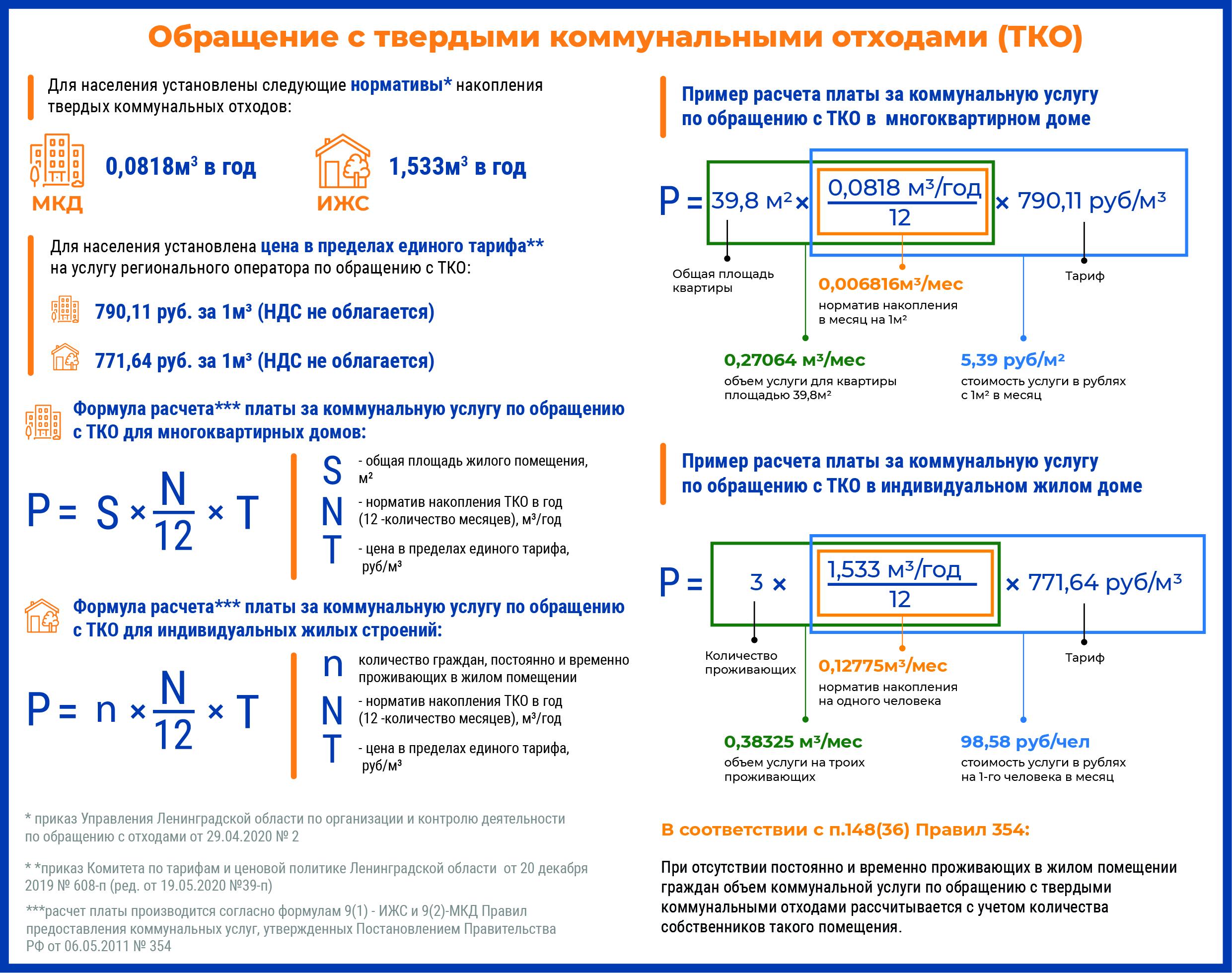 Услуга ТКО_сниженый норматив